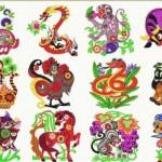 HOROSCOP chinezesc 2016 pentru fiecare zodie – anul Maimuței de Foc | ocnamuresinfo.ro